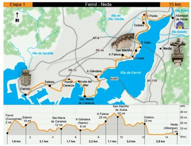 etapa1-camino-ingles-ferrol-neda